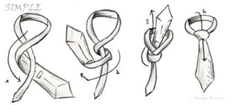 Der Einfache Krawattenknoten