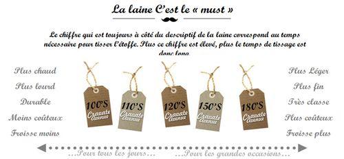 3-la_laine_le_must_des_tissus_de_costumes copie