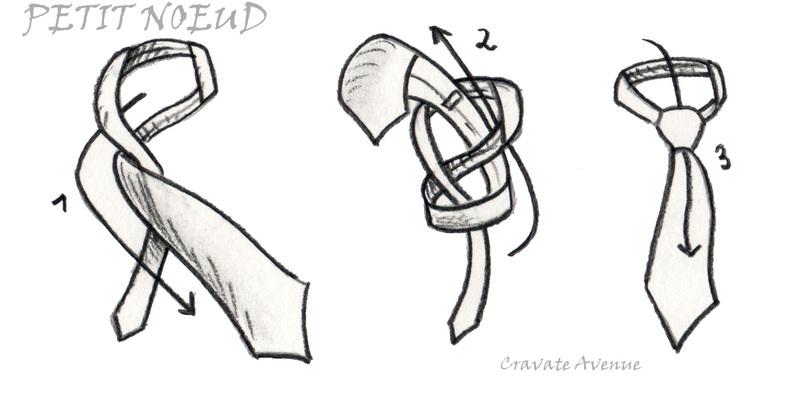 4f99f89a779e1 Faire un noeud de cravate : apprendre à faire un noeud de cravate ...
