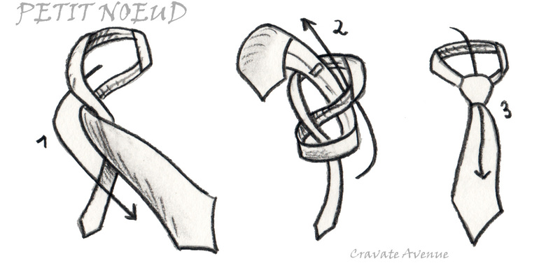 Noeud de cravate simple et rapide